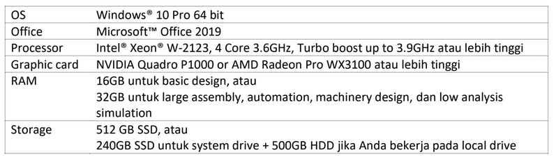 solidworks 2020 system requirements
